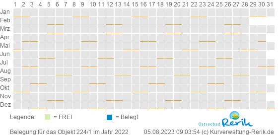 Belegungsplan 2022