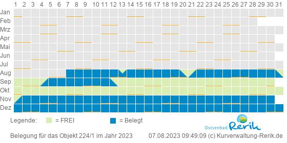 Belegungsplan 2021