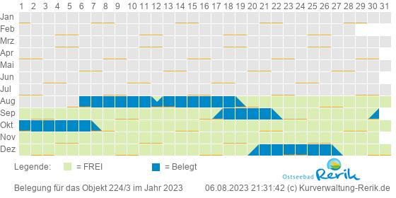 Belegungsplan 2018